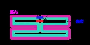 cp-m1-1