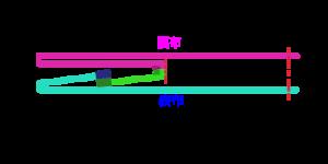ip-m1-2